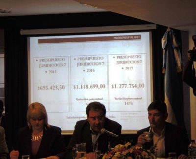 Presupuesto 2017: El Ministerio del Agro contará con 1.277.754.000 pesos