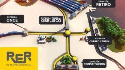 Proyectos ferroviarios para la Ciudad