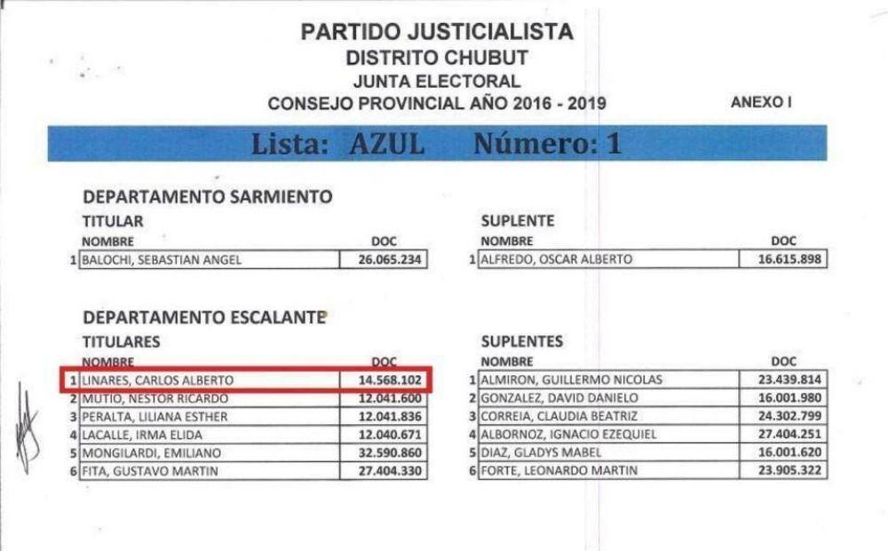 Linares, ¿es o no es candidato de la Azul?