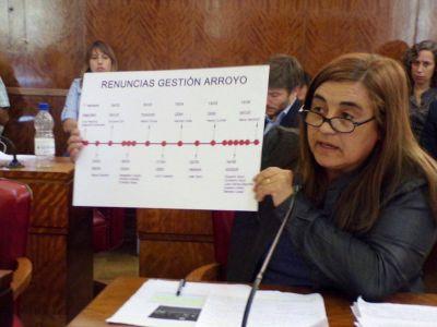 """""""La crisis del gobierno de Arroyo perjudica a la ciudad"""""""