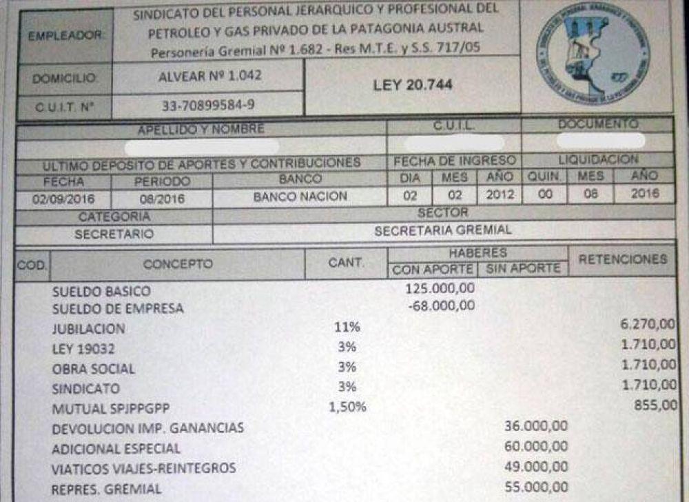 Petroleros Jerárquicos van a elecciones peleando por una caja, sueldos mayores a 300 mil pesos y beneficios increíbles