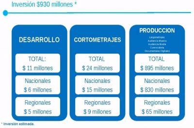 El INCAA anunció su nuevo Plan de Fomento