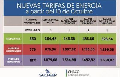 Entra en vigencia el nuevo aumento tarifario de Secheep