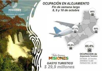 Casi 30 millones dejaron los turistas en Misiones el fin de semana largo