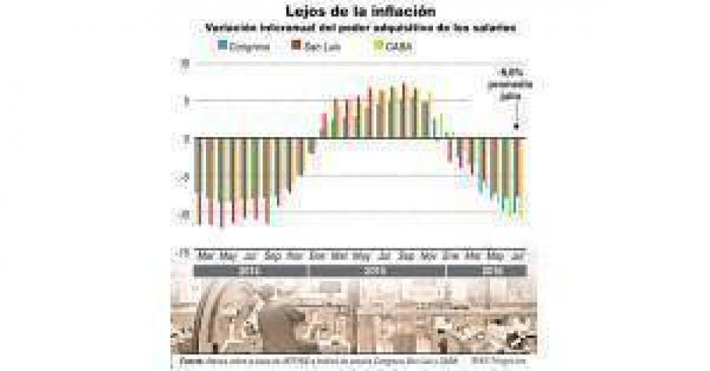 Para los gremios sólo un doble aguinaldo equipararía la inflación