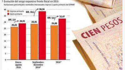 La reactivaci�n sumar� est�mulo fiscal: el gasto crecer� a un ritmo de casi 40% en lo que resta del a�o
