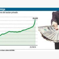 Por el blanqueo, dep�sitos del sector privado superaron niveles previos al cepo