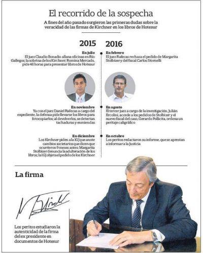 La firma de Néstor Kirchner fue falsificada en los libros societarios de Hotesur