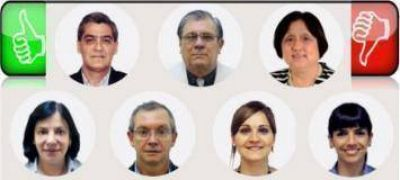 Dietazo del 47 %: así votaron los diputados nacionales chaqueños la reapertura del debate