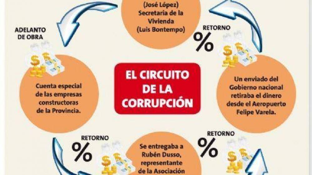 Revelan detalles de la trama de corrupción con la obra pública