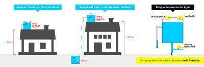 OSSE recuerda la importancia de tener en condiciones las intalaciones domiciliarias internas