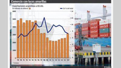 Temen que el nuevo gobierno de EE.UU. frene exportaciones argentinas