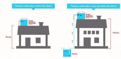Las instalaciones domiciliarias internas de agua fueron evaluadas por OSSE