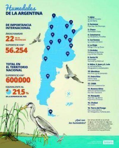 Ambiente apuesta por una ley de humedales que contenga a productores y ecologistas
