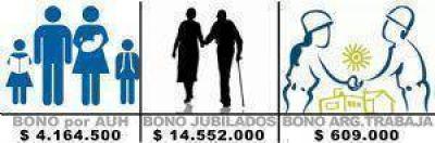 Más de 18 mil personas se beneficiarán con los bonos de fin de año en Junín