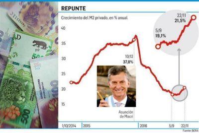 Alerta: sube emisión de pesos por primera vez en la era Macri