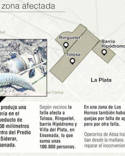 Cerca de 100.000 vecinos sin agua por la rotura de un acueducto en Ensenada