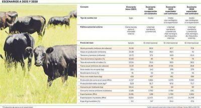 La presión tributaria complica la recuperación de la ganadería