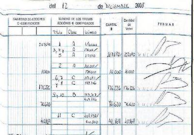Sospechan de más irregularidades en los libros contables de Hotesur