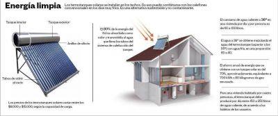 Ofrecerán termotanques solares para ahorrar un 70% de energía