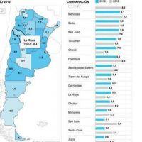 La Rioja, la provincia que más avanzó en trasparencia presupuestaria
