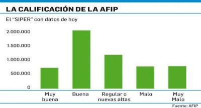 """AFIP: habrá nuevo plan de pagos, con """"scoring"""" para los evasores"""