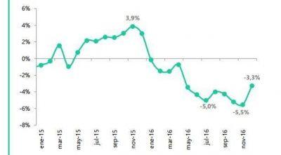 Un estudio de los estatales muestra que el consumo retrocedió a niveles de 2010