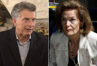 Las razones del Gobierno para rechazar el pedido de Highton de Nolasco