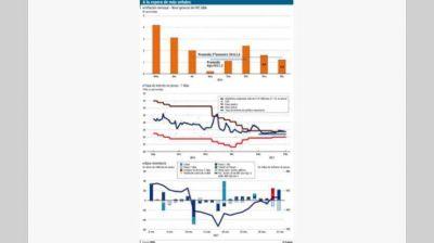 El BCRA apunta a bajar la inflación núcleo y mantiene su tasa en 24,75%