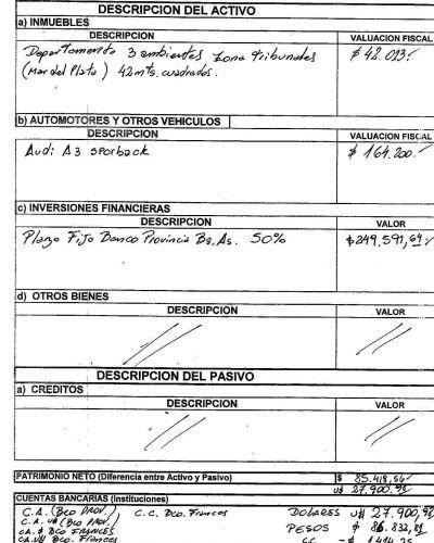 Guillermo Arroyo presentó su declaración jurada de bienes