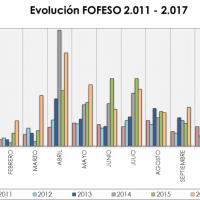 Paraná recibió más de 4 millones de pesos en enero por el Fondo de la Soja