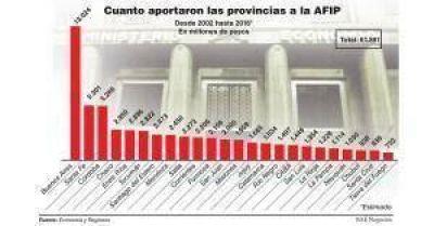 Provincias buscarán en la Justicia $45.000 M de la coparticipación que financió a la AFIP