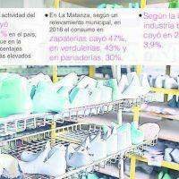 Crítica situación de la actividad del comercio y la industria en la Provincia