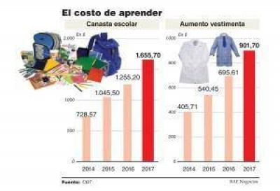 Con el rumbo económico actual la CGT garantiza que habrá conflictos