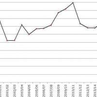 Se sembró el 10 por ciento menos de arroz que la campaña anterior en Entre Ríos