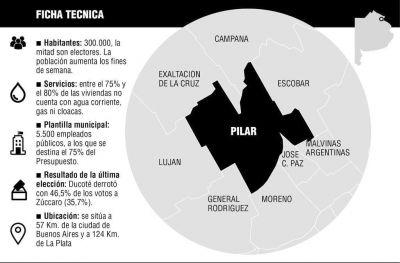 """Pilar: un distrito donde el cambio viene """"más lento"""" de lo esperado"""