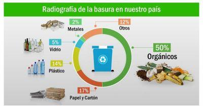 Qué hacemos con nuestros residuos: el desafío de reciclar y cómo Australia le ganó a la basura