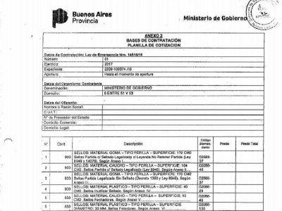 ¿Provincia fundida?: En tres meses, Vidal usó 475 millones en cortinas, café y autos 0 km
