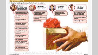 Libros, vinos, chocolates y collares: el 'blanqueo' de los regalos a funcionarios