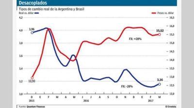 Advierten que la Argentina es cara en dólares pero el tipo de cambio bajará