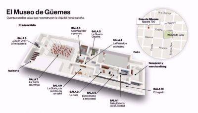 Mauricio Macri llega a Salta para inaugurar el Museo de G�üemes