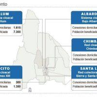 En abril llegan $376 millones para dar inicio a obras de cloacas en 5 comunas