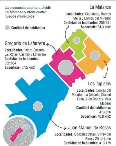 Vidal alienta el debate por la división de La Matanza