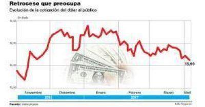 Inversores atraídos por las altas tasas del Gobierno profundizan el atraso cambiario