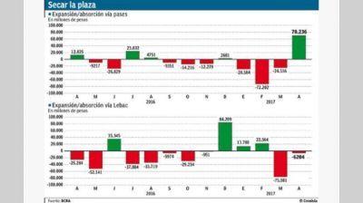 La Ciudad eliminará impuestos para que el BCRA absorba más pesos