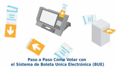 El debut del voto electrónico en el sindicalismo argentino