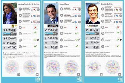 ¿Cómo usa las redes cada candidato?