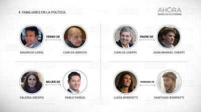 Familiares en las listas: la estrategia de los candidatos