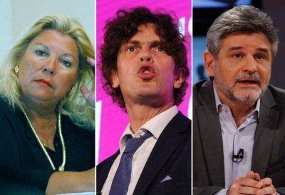 CABA: quiénes son los candidatos que tienen a los votantes más fieles