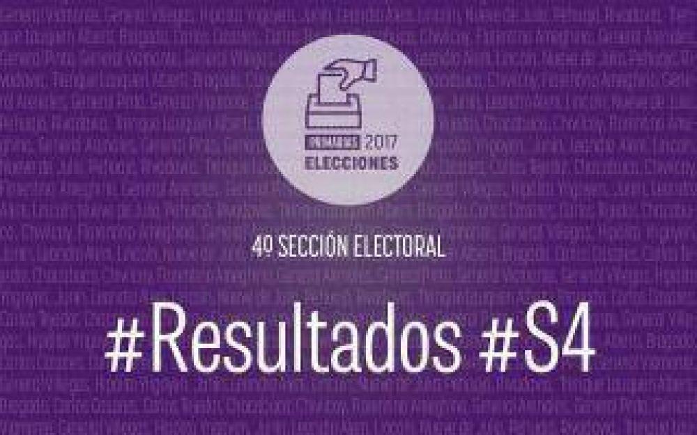 Resultados oficiales PASO 2017: Cambiemos se impone en la Cuarta sección electoral